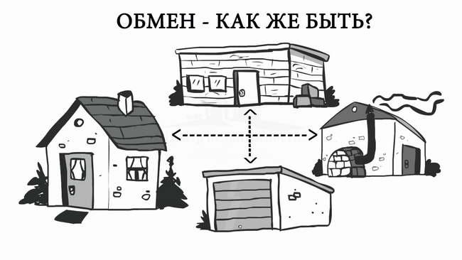 Обмен жилья с доплатой процедура